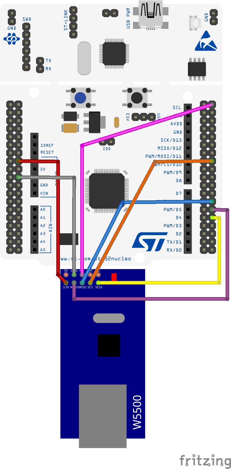 stm32-w5500-2.png